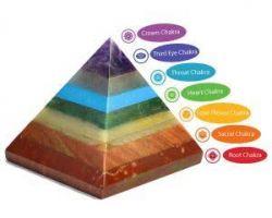 Seven chakra Pyramid natural 7 chakra Pyramid  seven stone Pyramid